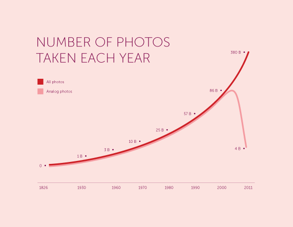 fotografii pe an in lume